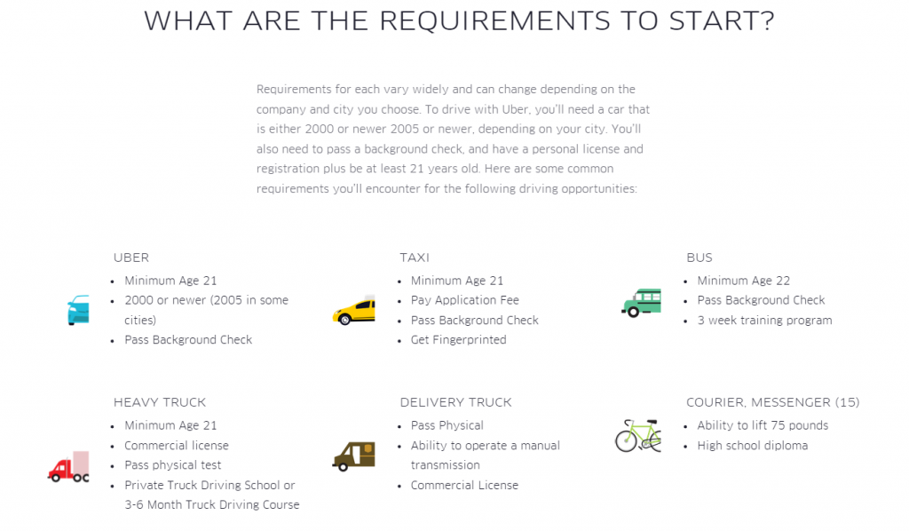 Car Requirements For Driving Test
